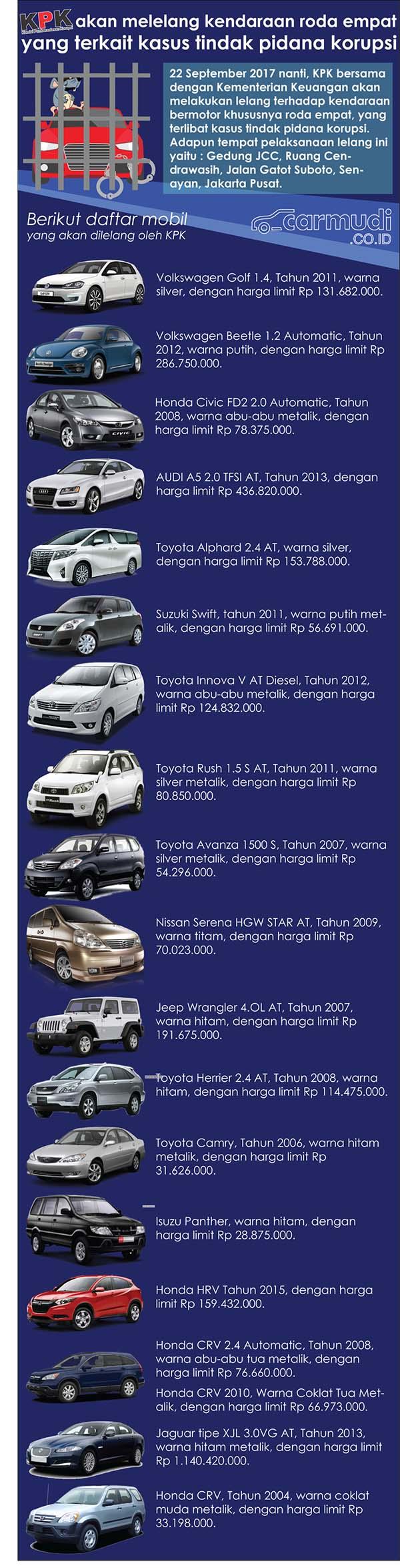 Infografis Daftar Mobil Lelang Hasil Sitaan Kpk