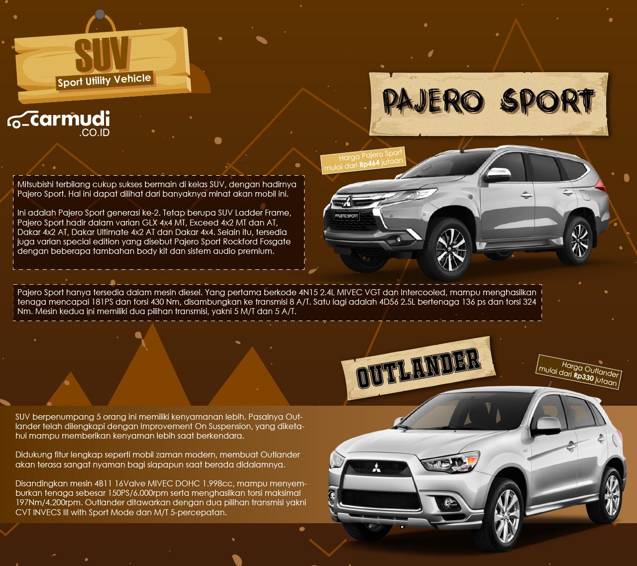 Infografis Mobil Baru Mitsubishi Dijual Tahun 2018 Carmudi Indonesia