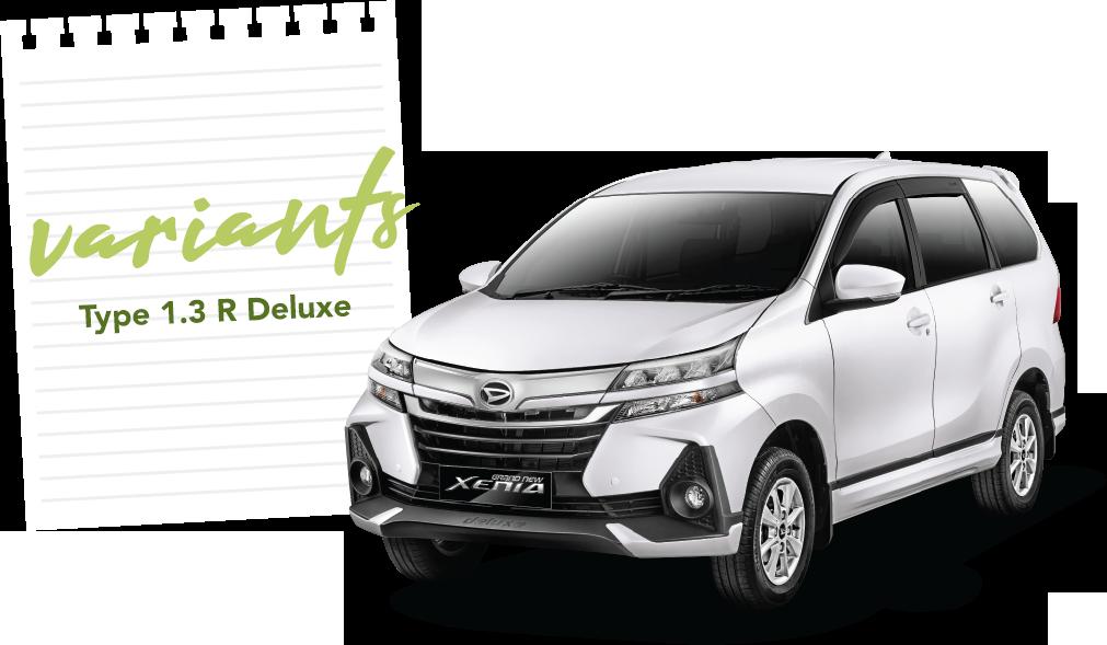 Daihatsu Great New Xenia 2019 1.3 R Deluxe