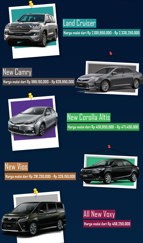 Harga Mobil Baru Toyota-2