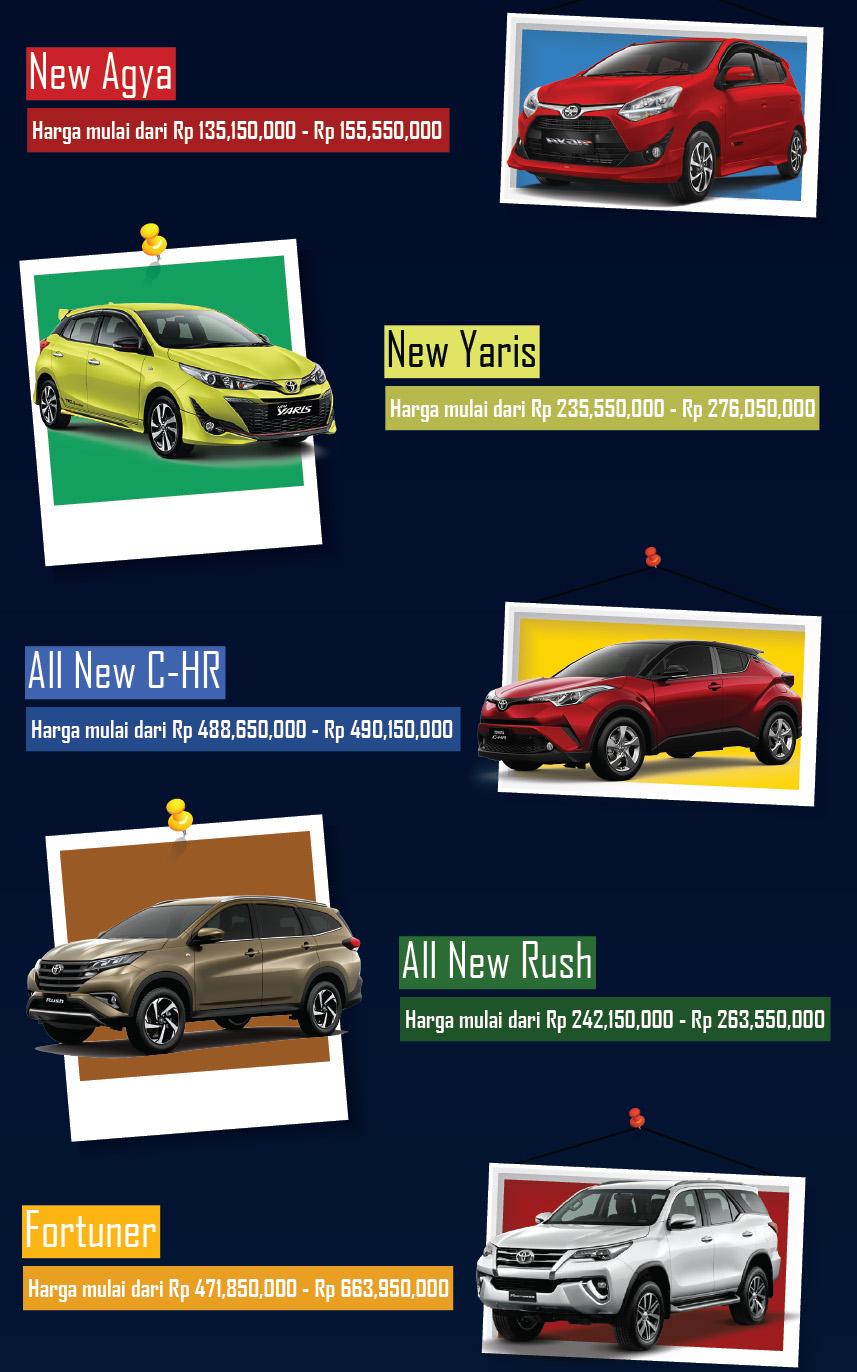 Harga mobil baru Toyota-1