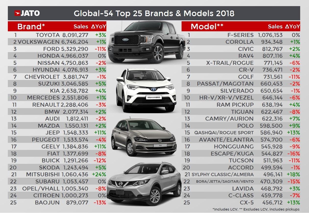 Kekurangan Daftar Mobil Toyota Perbandingan Harga