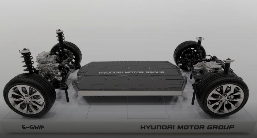 Kendaraan listrik Hyundai