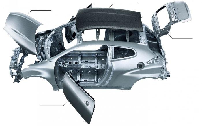 kerangka Toyota GR Yaris