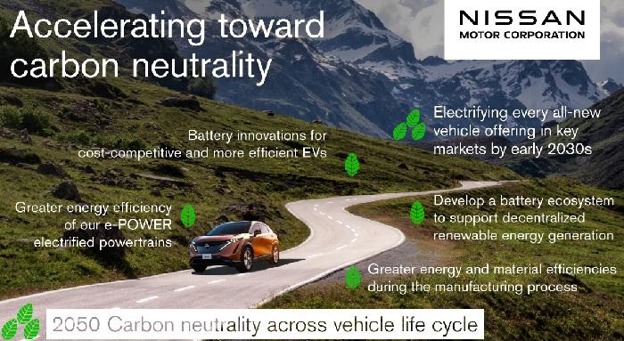 Mobil listrik Nissan